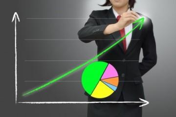 Satış Eğitimi