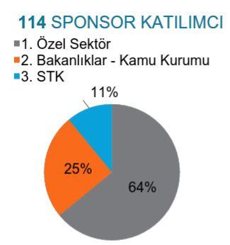 Katılımcı _ Kurultay